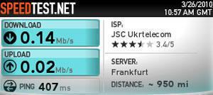 Швидкість передачі даних «ОГО! Мобільний »