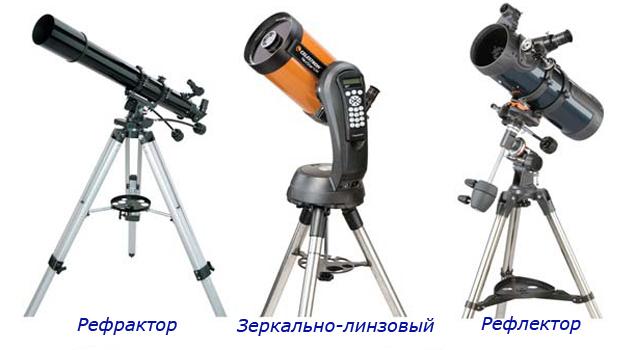 Как самом сделать телескоп