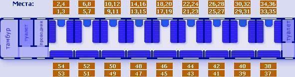 Схема плацкартного вагона ржд