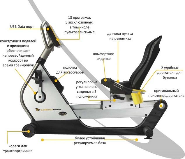 Устройство горизонтального велотренажера