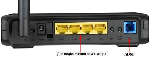Маршрутизатор Asus DSL-N10 с ADSL портом