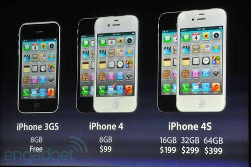 Цены на старые iPhone