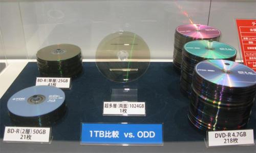 терабайтный оптический диск