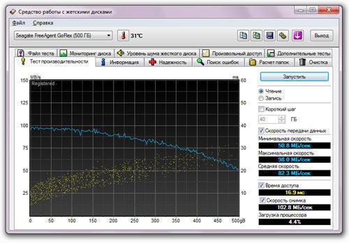 работа с жестким диском Seagate FreeAgent GoFlex (STAA500205)